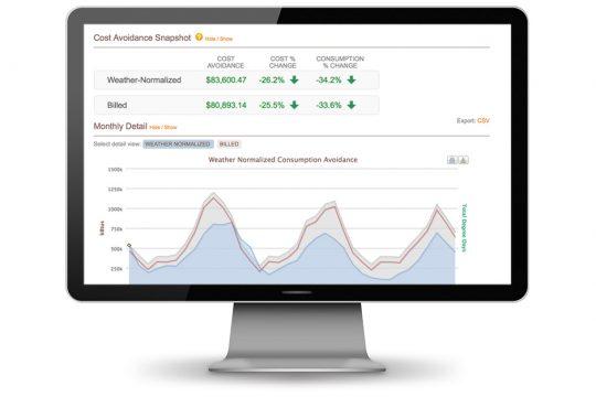 data visualization cost avoidance measurement and verification