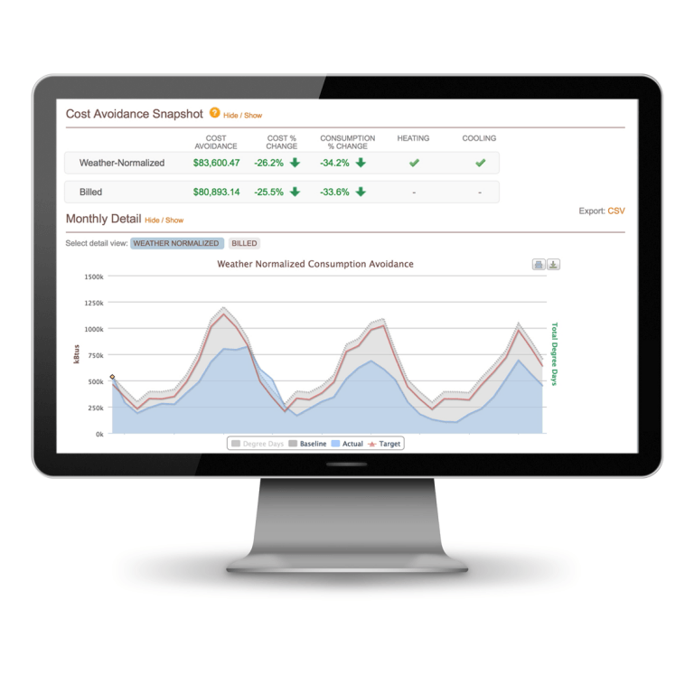 data visualization cost avoidance project impact
