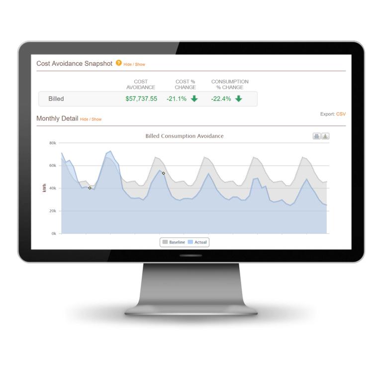 measurement evaluation data visualization cost avoidance