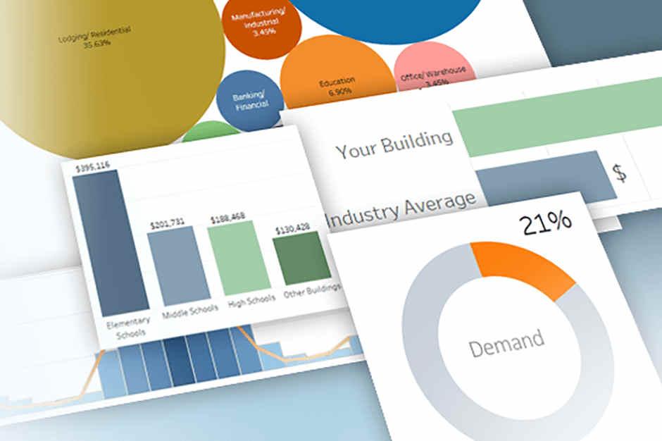 utility energy data services